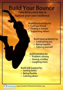 Adult Resilience Poster DEVEREUX