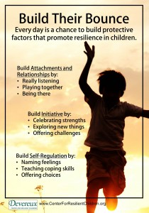 Child Resilience Poster DEVEREUX